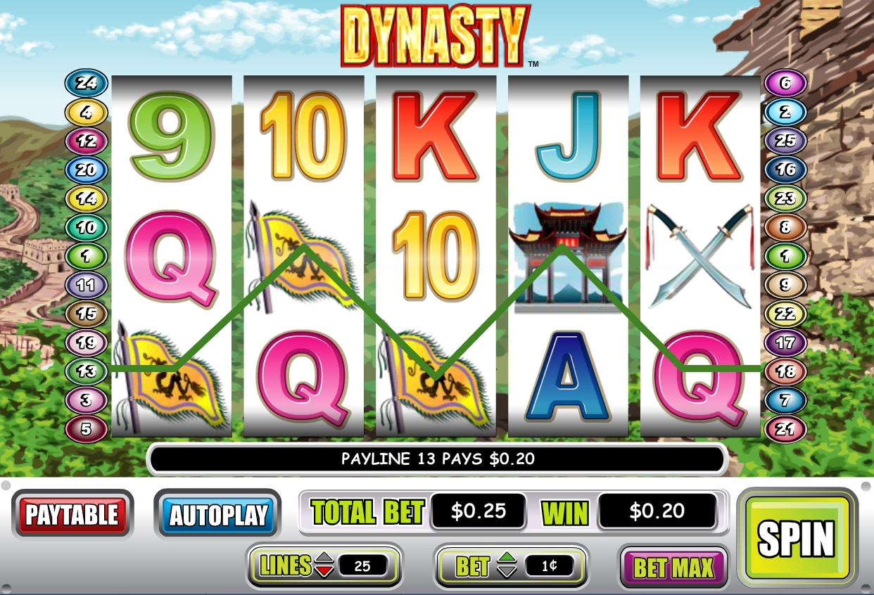 610% Match at a casino at Sloto'Cash