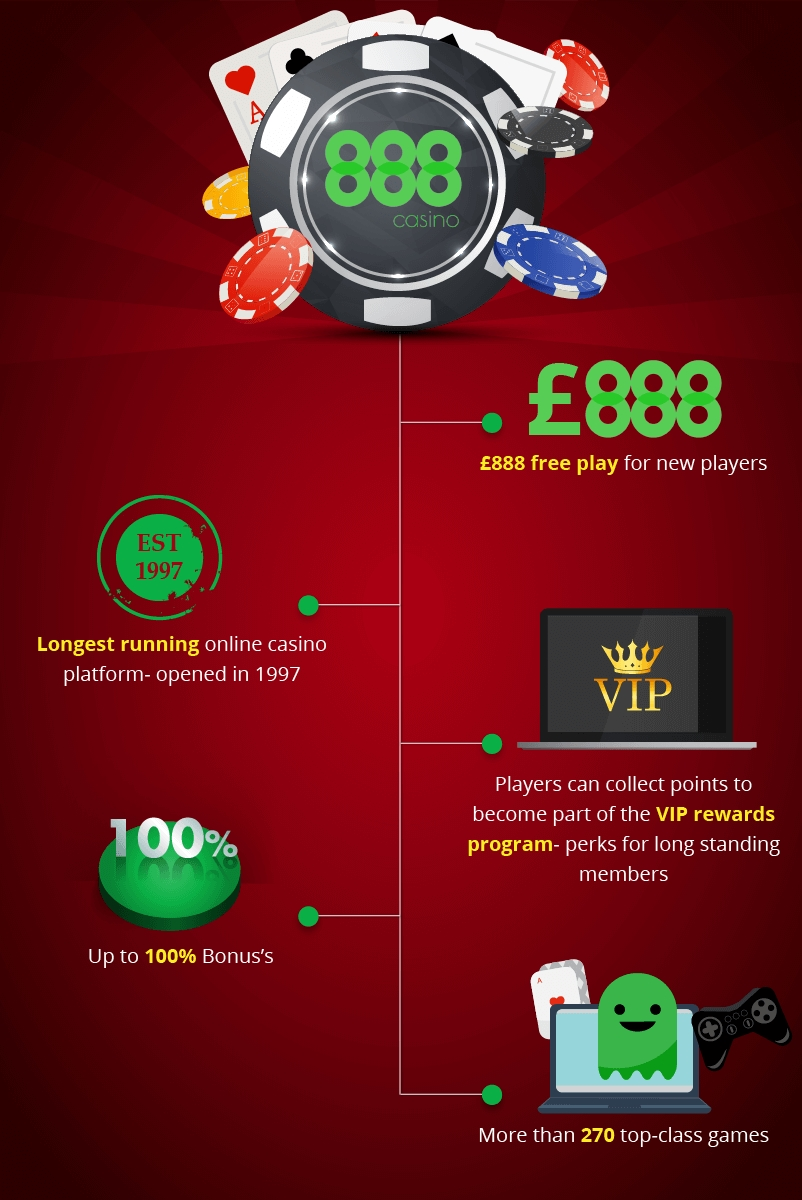 40%Reef Club Casino最佳注册奖金赌场