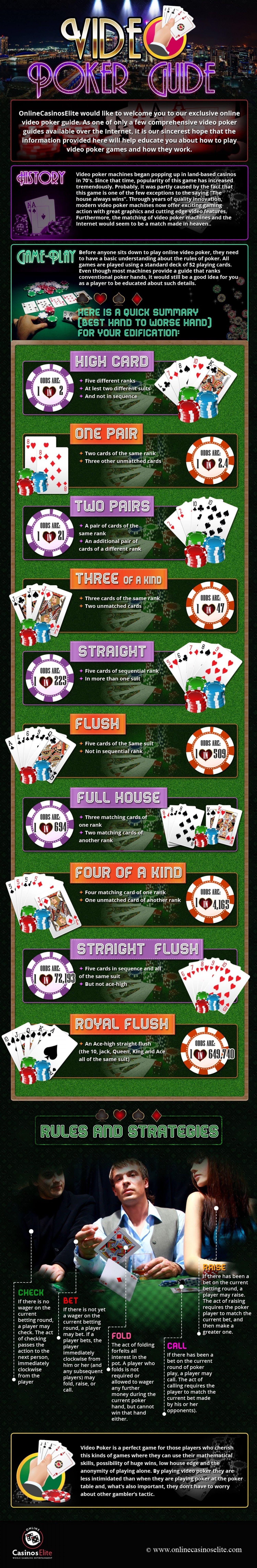 $ Casino 270 GRATUIT sur Party Casino
