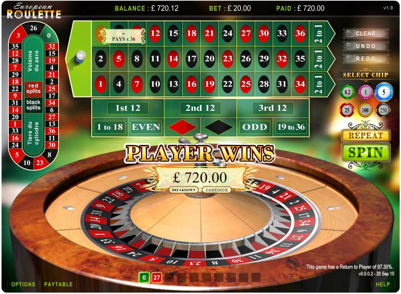 300% Signup Casino Bonus at 777 Casino