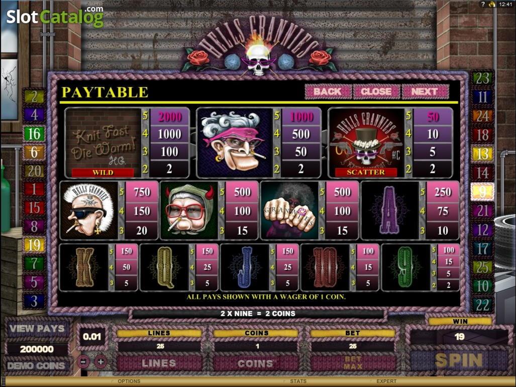 EURO 365 Online Casino Tournament في Gamebookers
