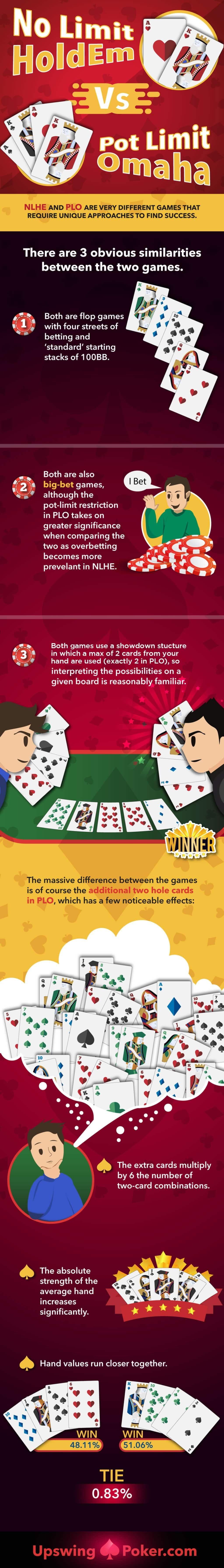 $ ChipUMX Chip Casino MIỄN PHÍ tại Casino-X