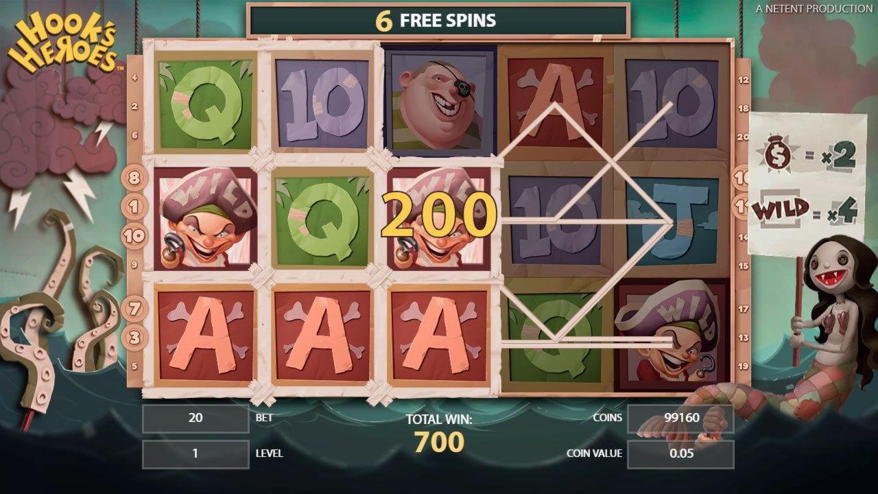 € 955 Casino- ի մրցաշար, Կասկետբոլային Խաղատուն