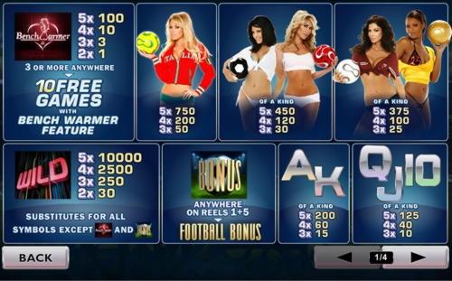 4135 $ لا يوجد رمز مكافأة إيداع في Box 24 Casino