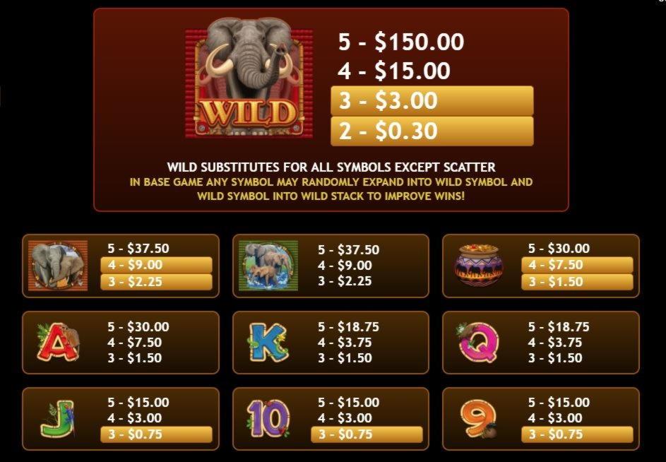 $ 2630 không có tiền thưởng sòng bạc tại Jackpot City