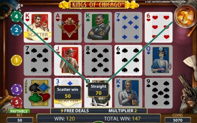 $ 445 Party Casino的免费筹码赌场