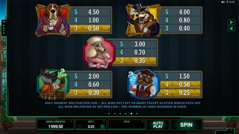 470% Match dans un casino à Party Casino