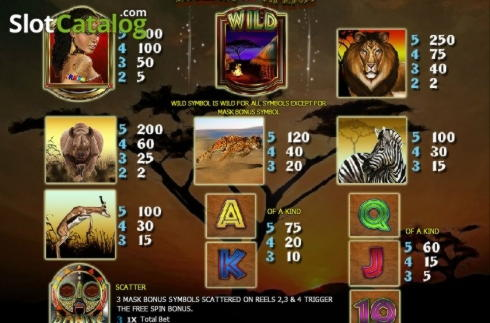 $ 1111 Daily Freeroll slot մրցաշարում Slots Heaven- ում