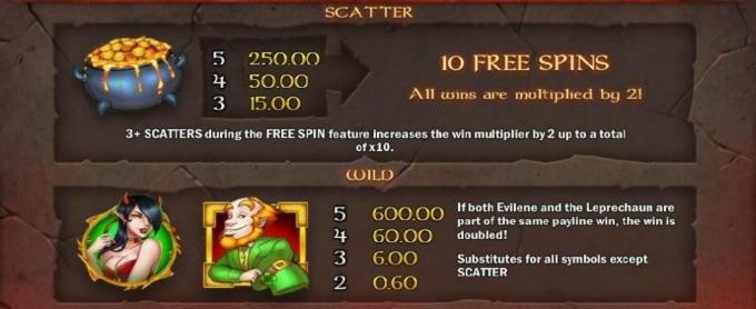 Casino.com上的$ 665免费现金