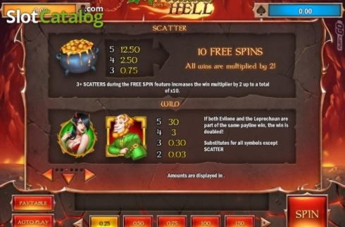 77 gratis spinner ingen innskudd på Party Casino