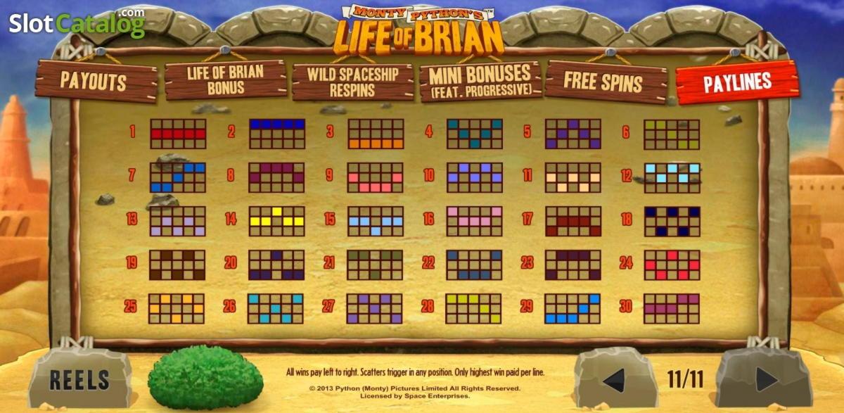 435 Խաղադրույքների Բոնուսային Խաղատուն Slots Heaven- ում
