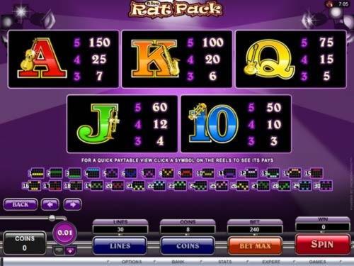 € 755 Շարժական ֆրերոլ slot մրցաշարում Sloto'Cash- ում