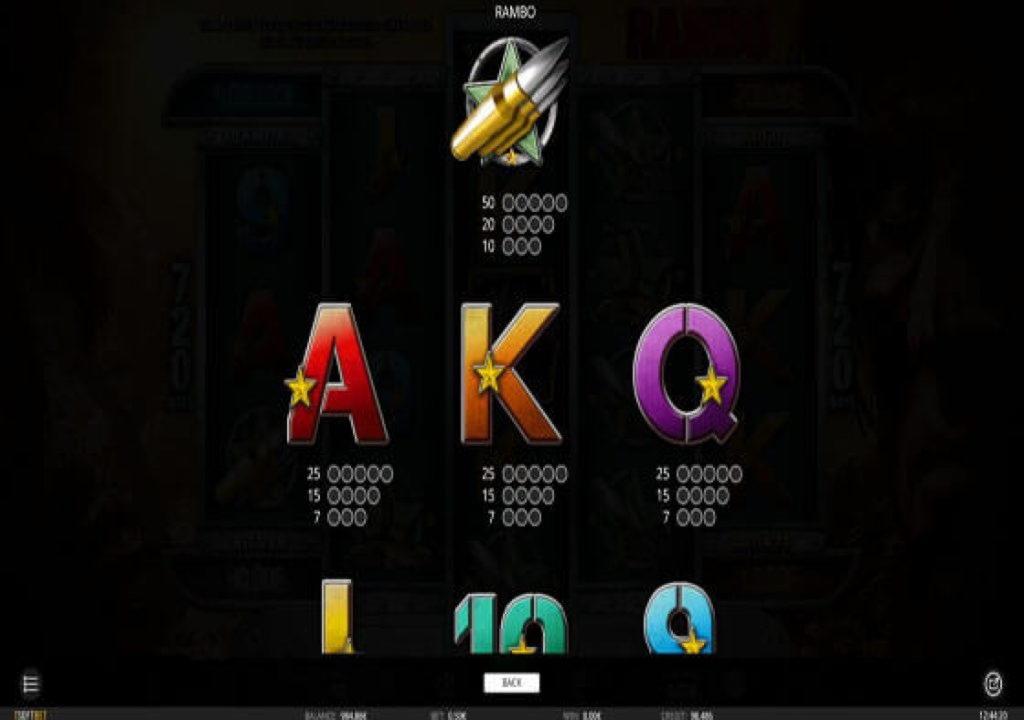 £ 3625 Sin depósito en Party Casino