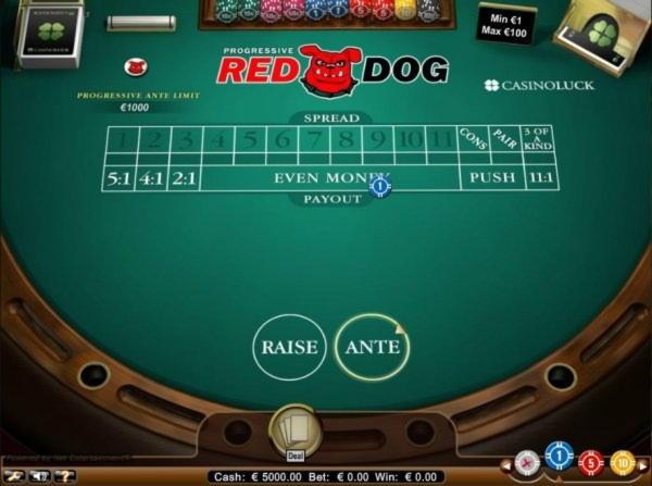 $ 1635在Party Casino没有存款