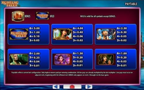 在Party Casino举行的欧洲565赌场锦标赛免费比赛