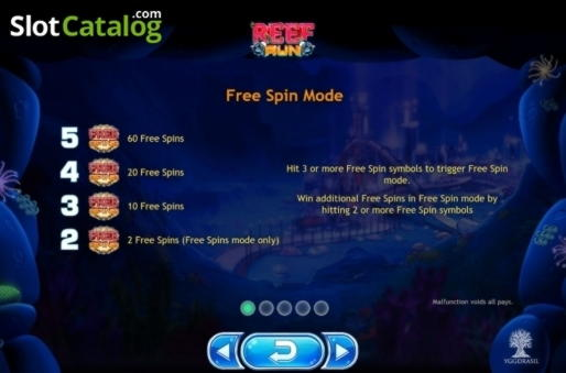 € 685 Online Casino Ciki a Slots sama