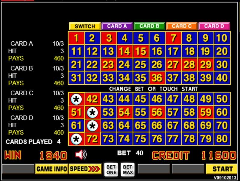 $ 360 կազինո չիպը Party Casino- ում