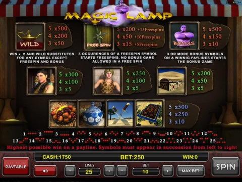 245 Free Spins au casino Villa Fortuna