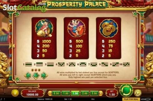 Eur 385 Casino turne freeroll në Fortune Frenzy
