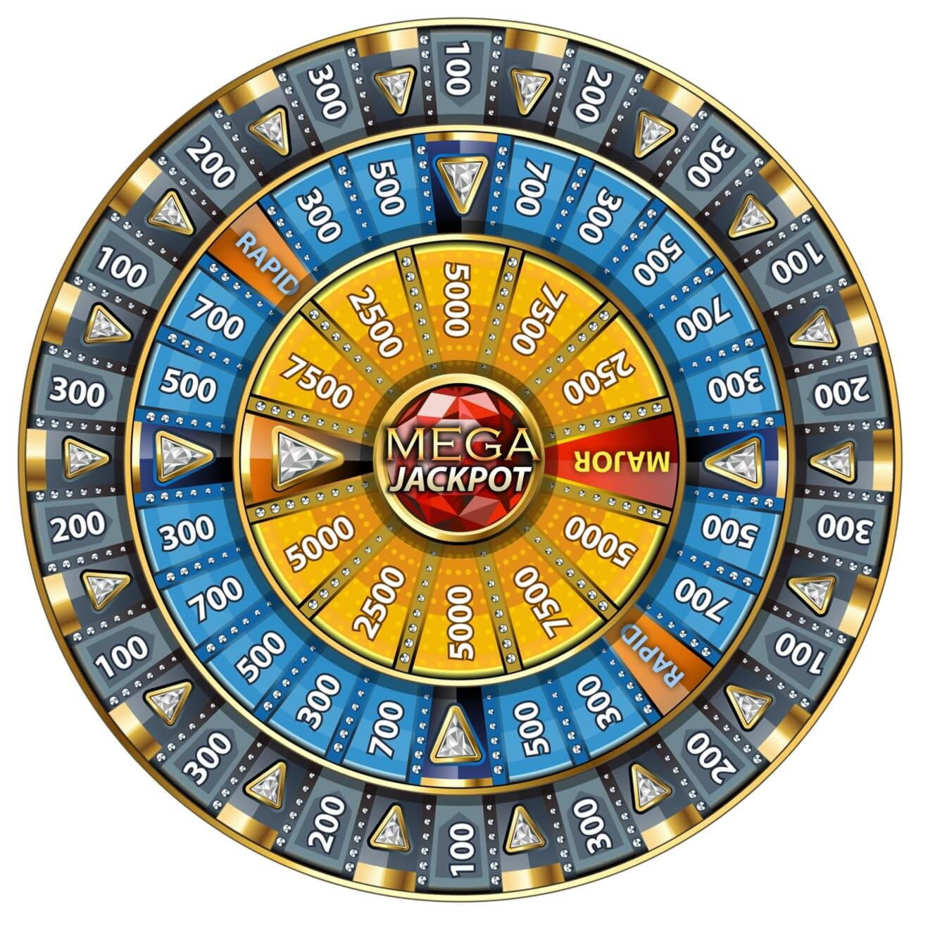 Eur 520 Daily freeroll slot tournament at Speedy Casino