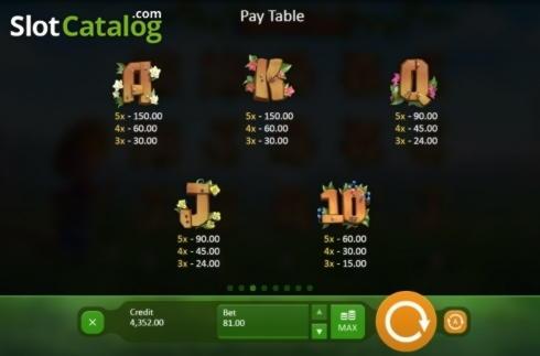 540% Match Bonus au Casino Bordeaux
