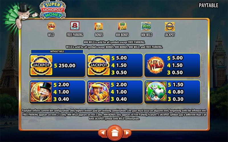 £ 325 Daily freeroll slot gasar a Black Lotus Casino