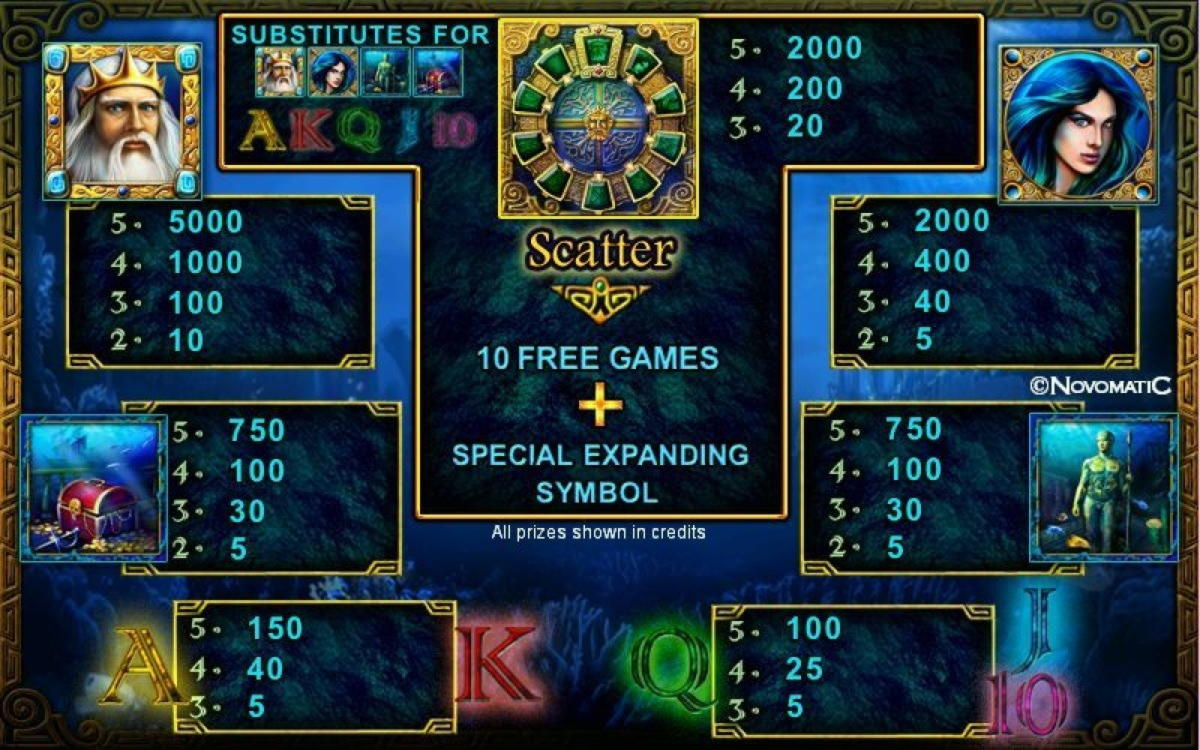 545% Welcome Bonus at Slots 500