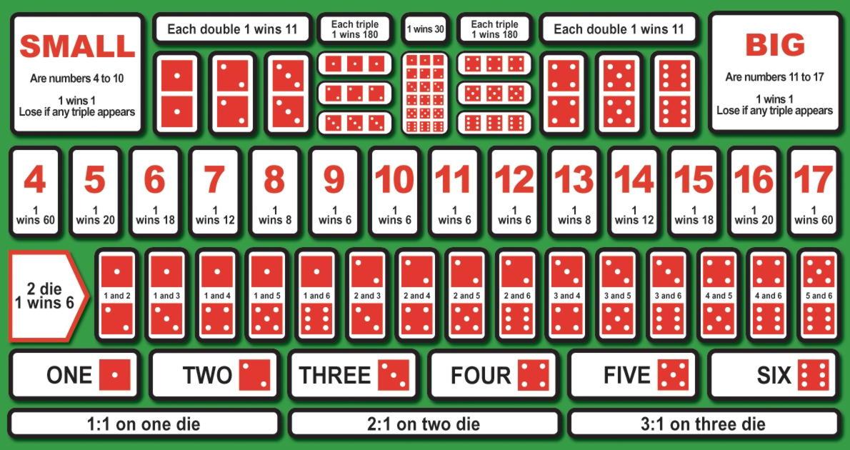 Kālā $ 895 Free Casino Tournament ma Flume Casino
