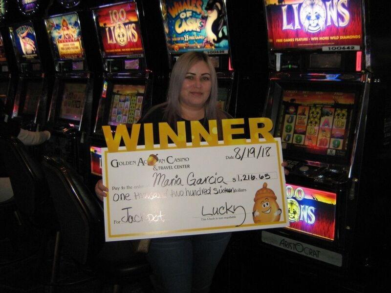 980% Casino Welcome Bonus at Speedy Casino