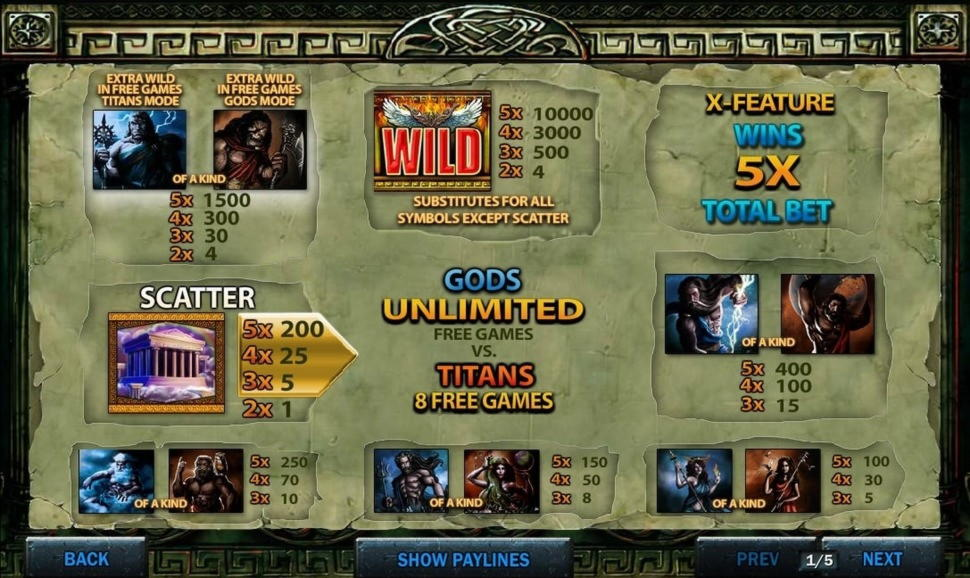Le casino gratuit 125 tourne au casino Loki