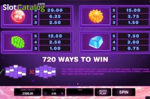 430%在Pantasia赌场的赌场比赛