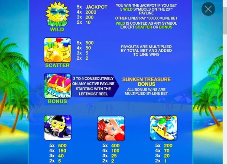 £ CASQUE DE BONUS 925 SANS DEPOT au Noble Casino