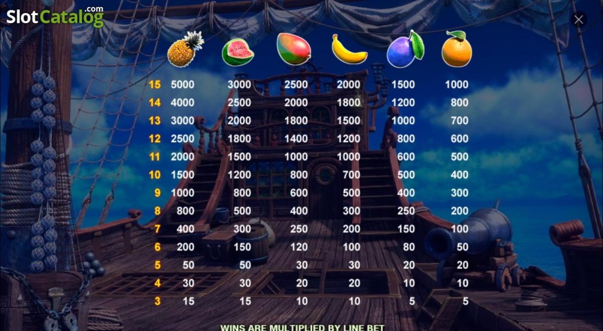 320% Signup Casino Bonus at Casino Dingo
