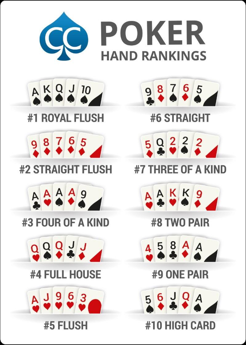Brezplačen casino EURO 290 pri Bet Motion