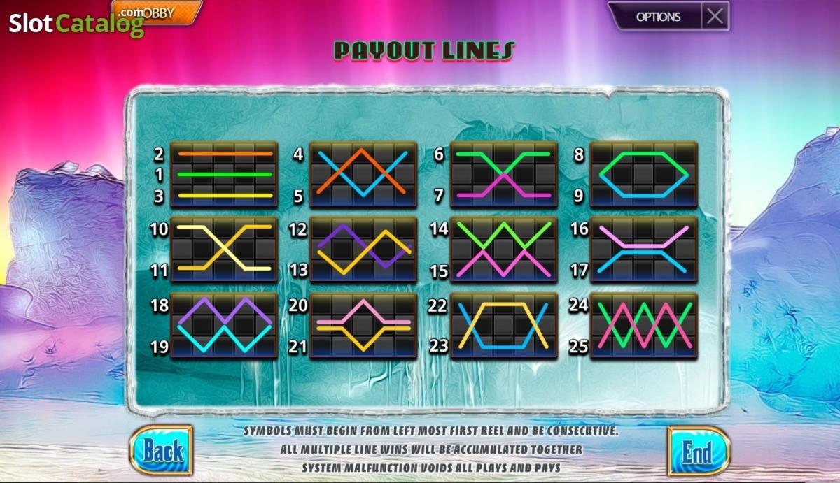 Spins ta 'Casino Ħieles 45 fl-ABC Bingo