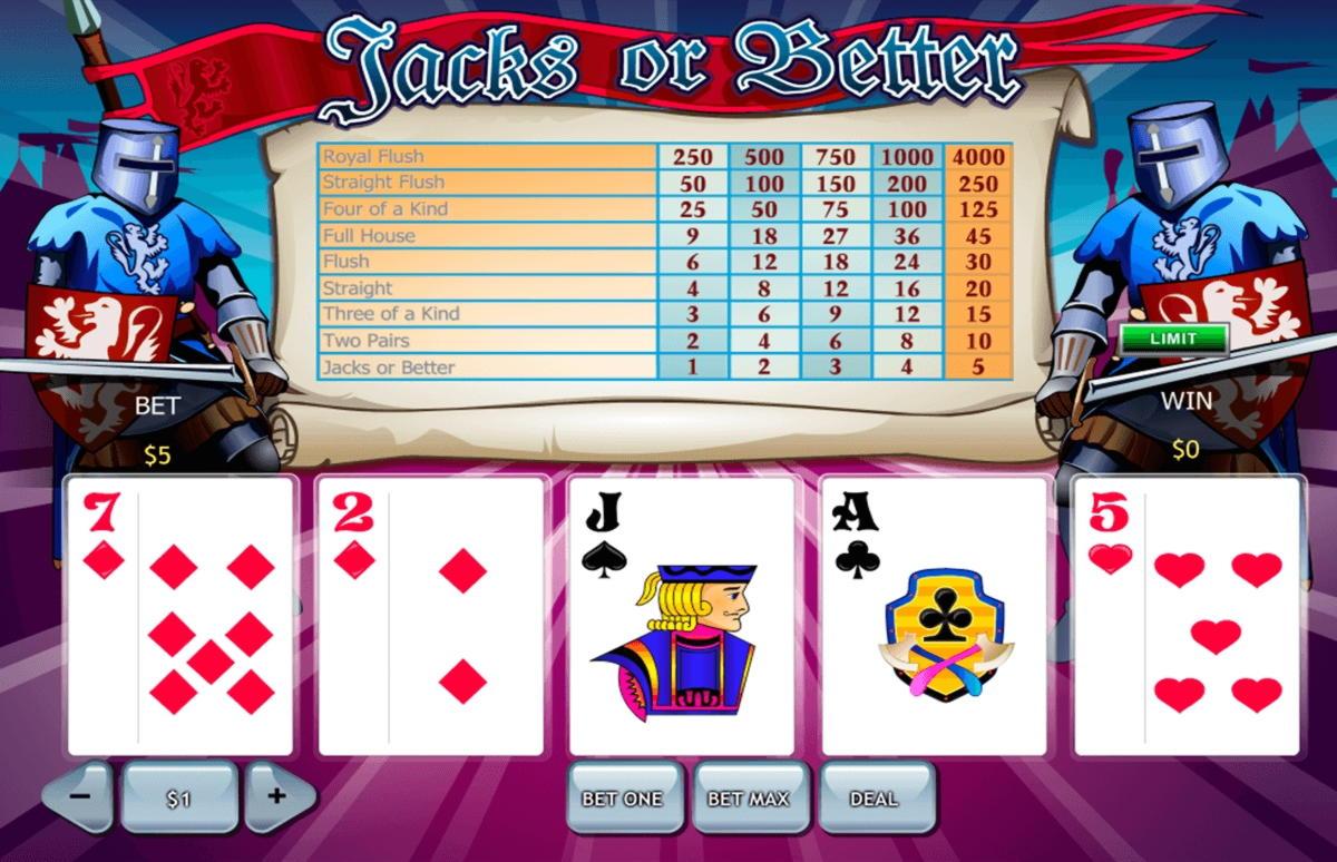 $ 200 Kostenloser Casino-Chip bei Tony Bet