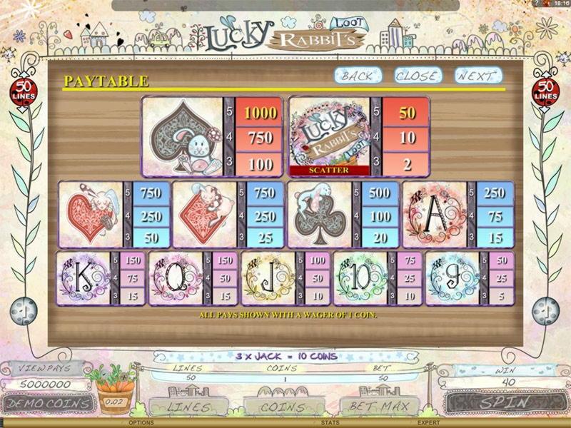 £ 2380 Ebda depożitu fil-Fone Casino