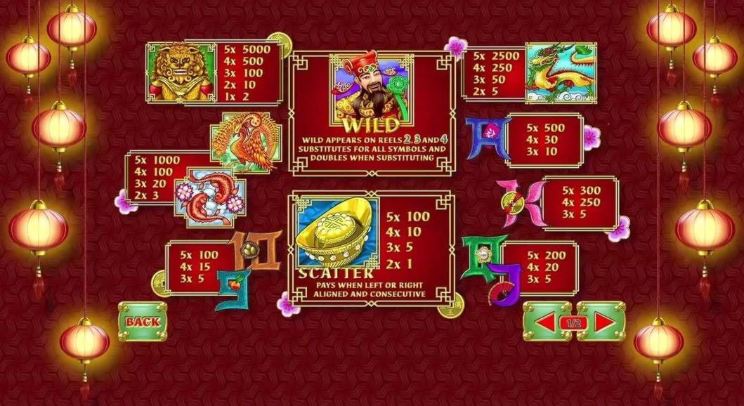 EURO 205 no deposit casino bonus at Qeen Bee Bingo