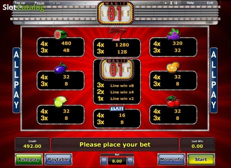 Los giros gratis de 33 no se depositan en Vip Slots