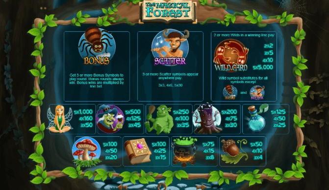 €875 Casino Tournament at Prime Casino