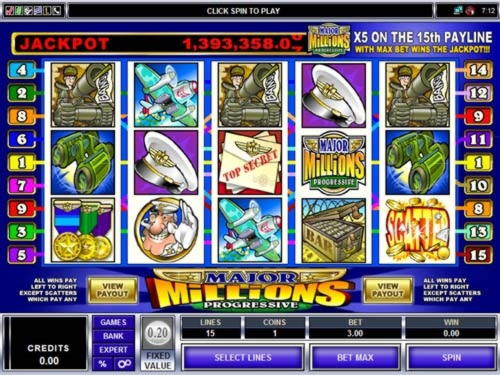 760% Najbolji Casino Bonus za prijavu u Winner Casino