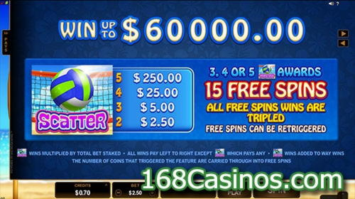 4850 No Deposit Casino Bonus v Rise Casino