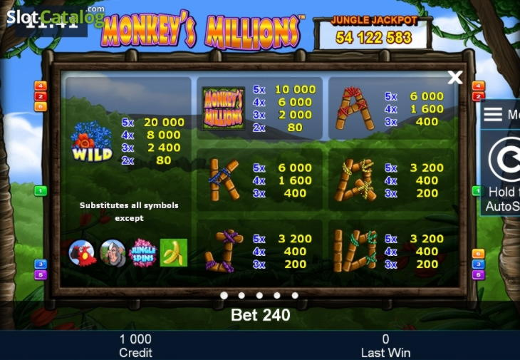 255% Zhoda v Kasíne v ďalšom kasíne