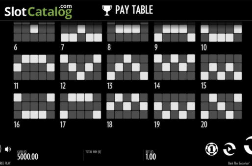 680% Ingen Regler Bonus! på Yako Casino
