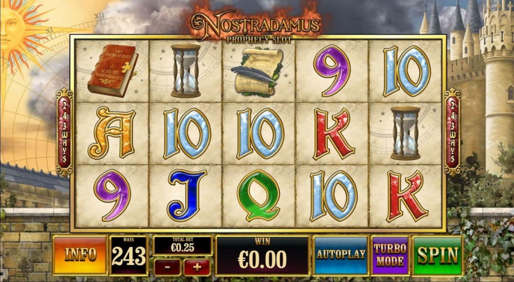 £ 100 Gratis Chip Kasino op Vikingheim