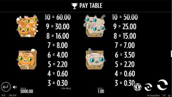 Eur 290 chip bébas kasino di punjul Kasino