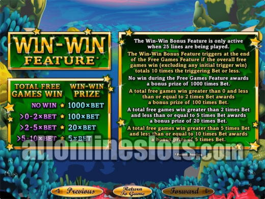 845% Bonus za depozyt w kasynie