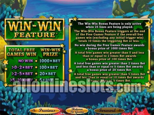 845% Deposit Match Bonus bei Casino Slot
