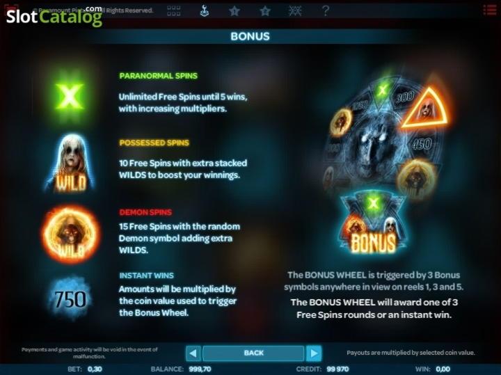 $ 3445 L-ebda Bonus ta 'Casino Depożitu fl-ABC Bingo
