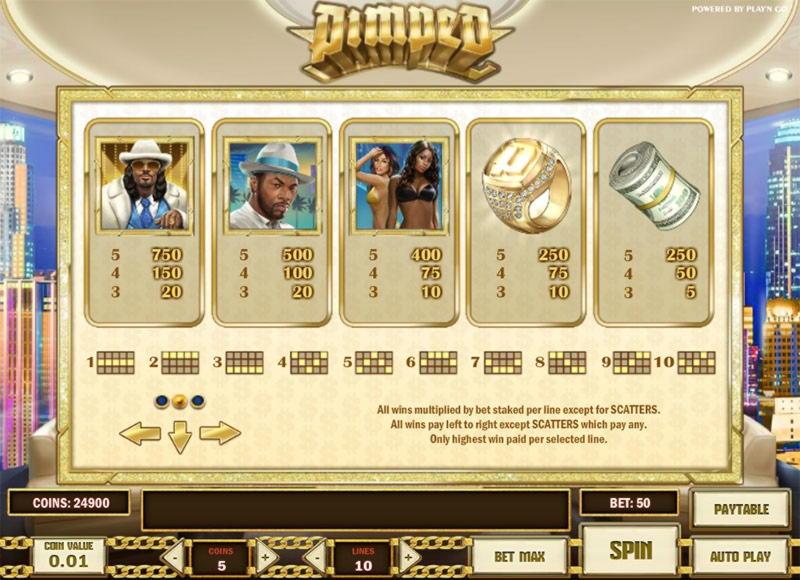 € 2245 No Deposit Bonus Code at Dunder